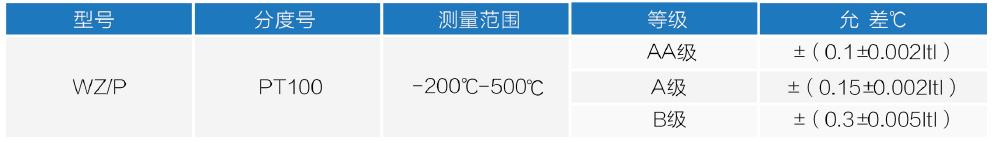 pt100,2×pt100,热电阻或热电偶自由选择;      搭配放大电路