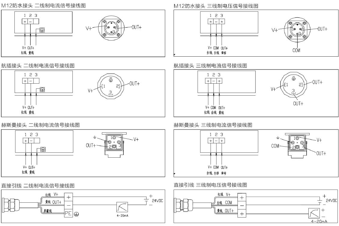 t30/d防爆压力变送器